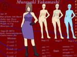 Murasaki's full profile