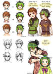 Character Development Kinda