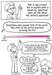Understanding The Spectrum 2