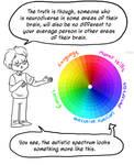 Understanding The Spectrum 5