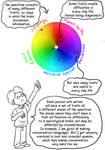 Understanding The Spectrum 6