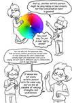 Understanding The Spectrum 7