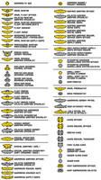 US Navy badges