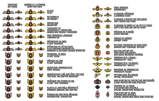 Canadian Forces Badges By Tenue De Canada On Deviantart