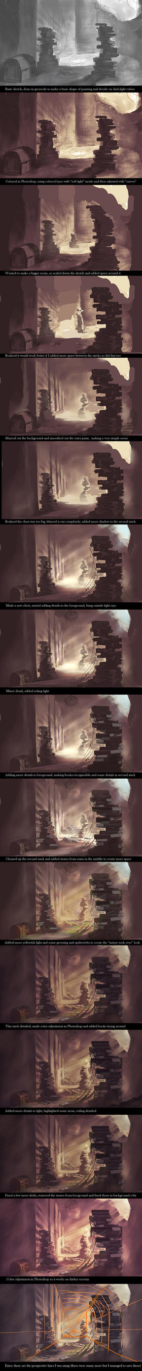 Progress for Abandoned Library Concept by Chibionpu