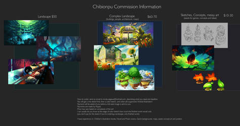 Chibionpu Commission Info [UPDATED 2017]