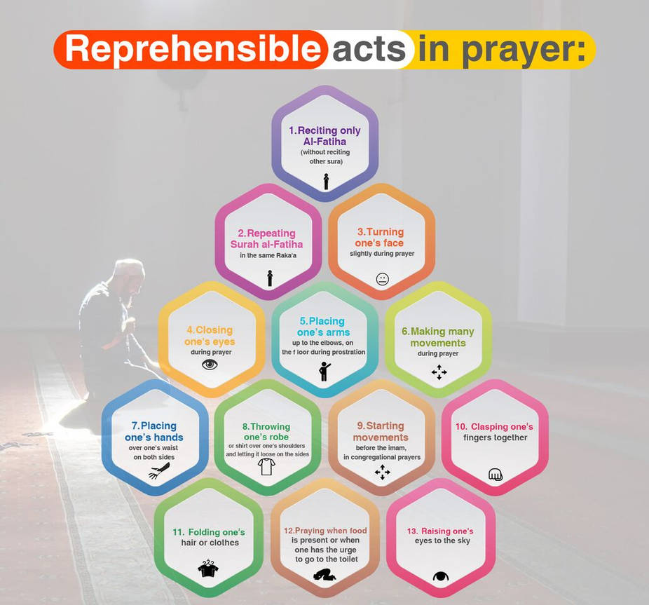 Reprehensible Acts In Prayer by margot-nelson99