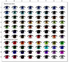 Eye Color Chart by Myoijin