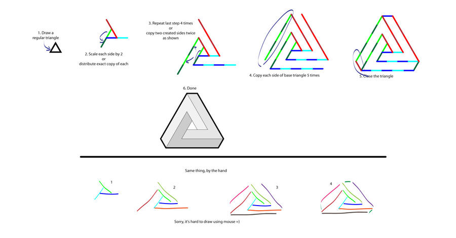 the impossible triangle how to draw