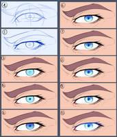 eye tutorial by RaikaiRan
