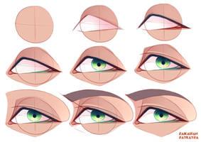 Eye Tutorial - Front by RaikaiRan