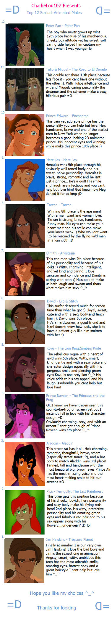 Top 12 Sexiest Animated Males by CharlieLou107