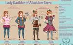 HKoF: Lady Kazildur Reference