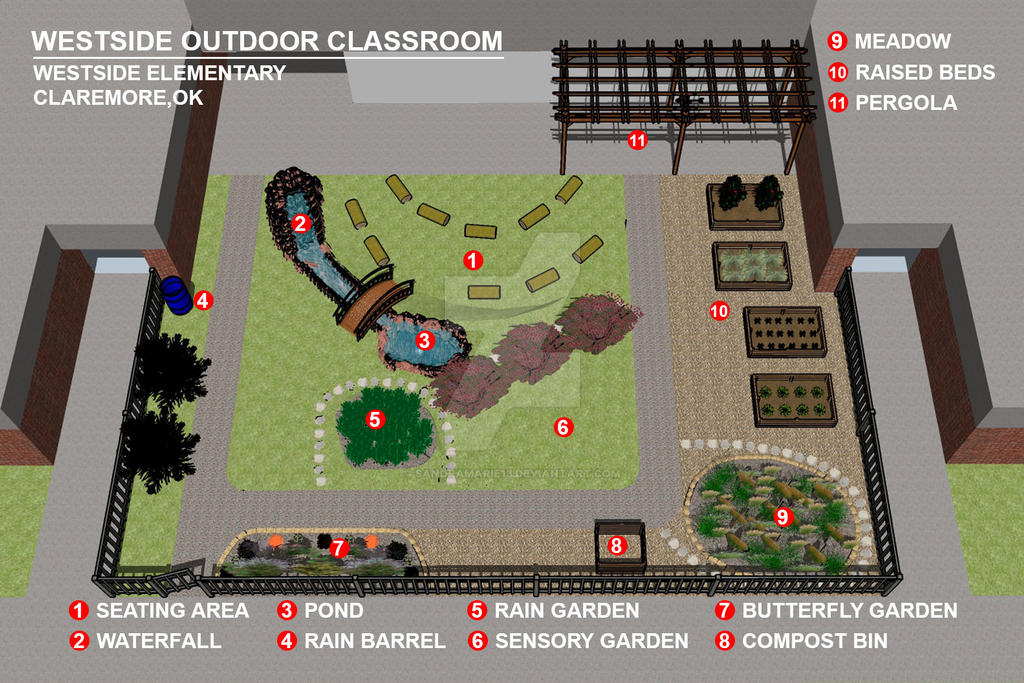 Outdoor Classroom by Sandramarie13
