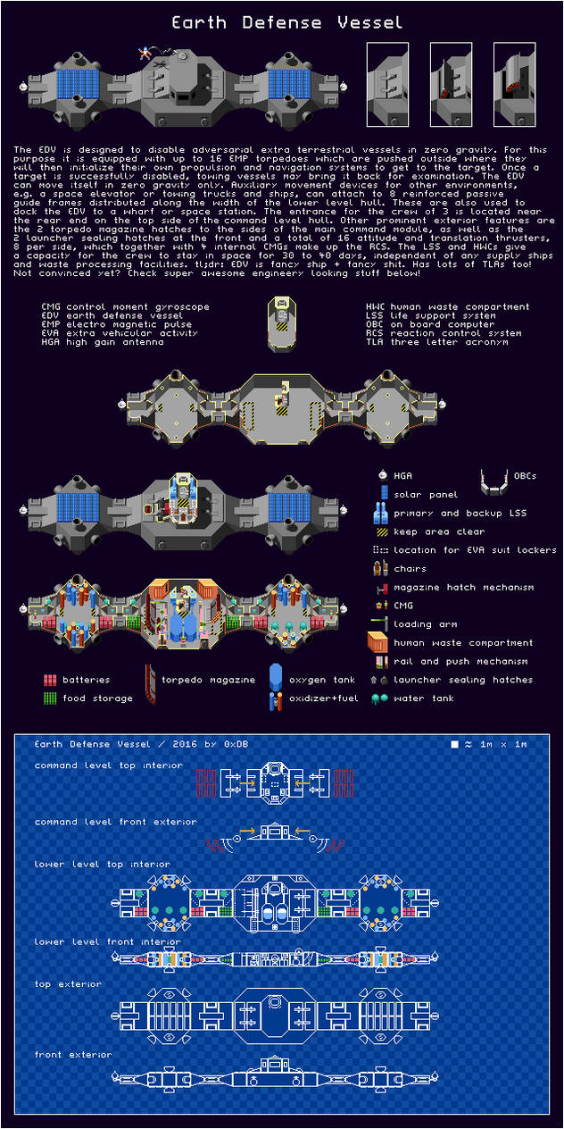 Earth Defense Vessel Design by 0xDB