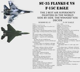 SU-35 Flanker-E vs F-15C Eagle
