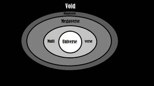 Cosmology Diagram Outdated version