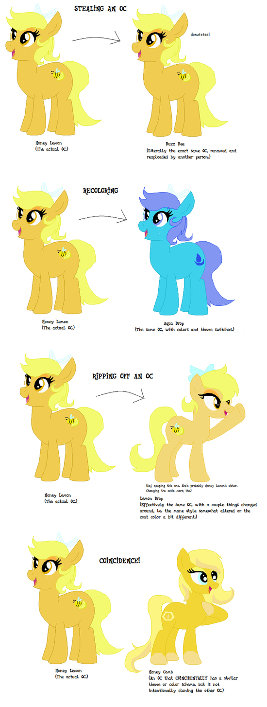 KNOW THE DIFFERENCE by EightballPixels
