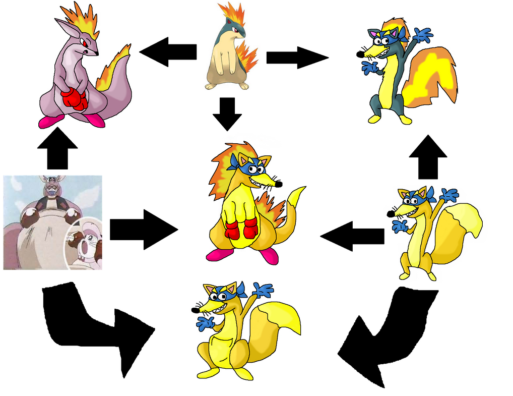 triple fusion meme 11 by mojo1985 on deviantart