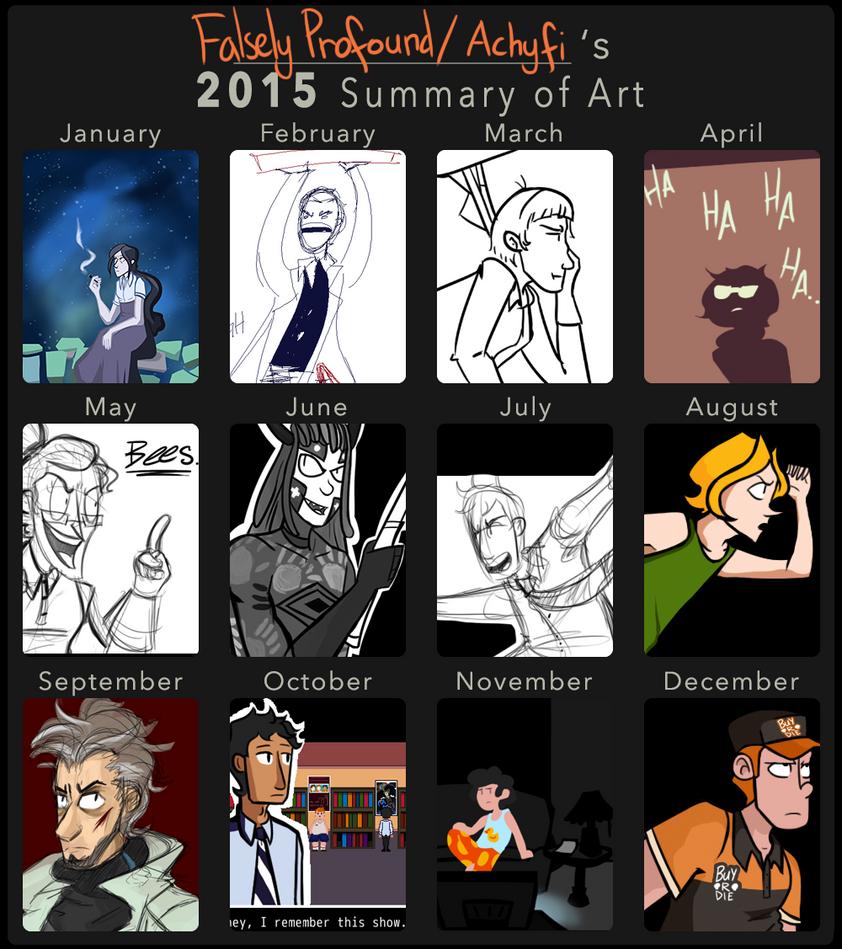 2015 Summary of Art by Achyfi