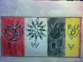 Team RWBY symbols