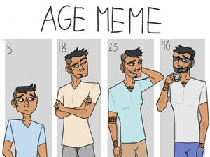 (THGOCT) Age Meme - Emre