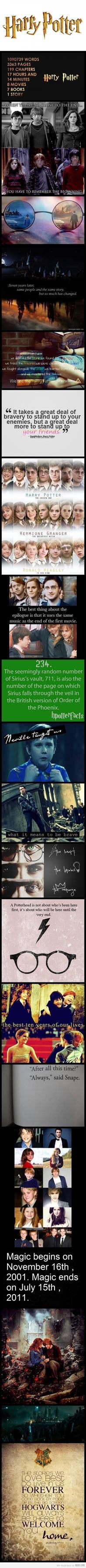 Harry Potter Forever....