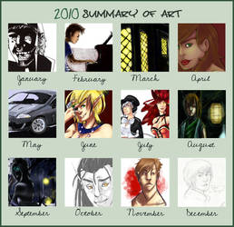 2010 Art summary