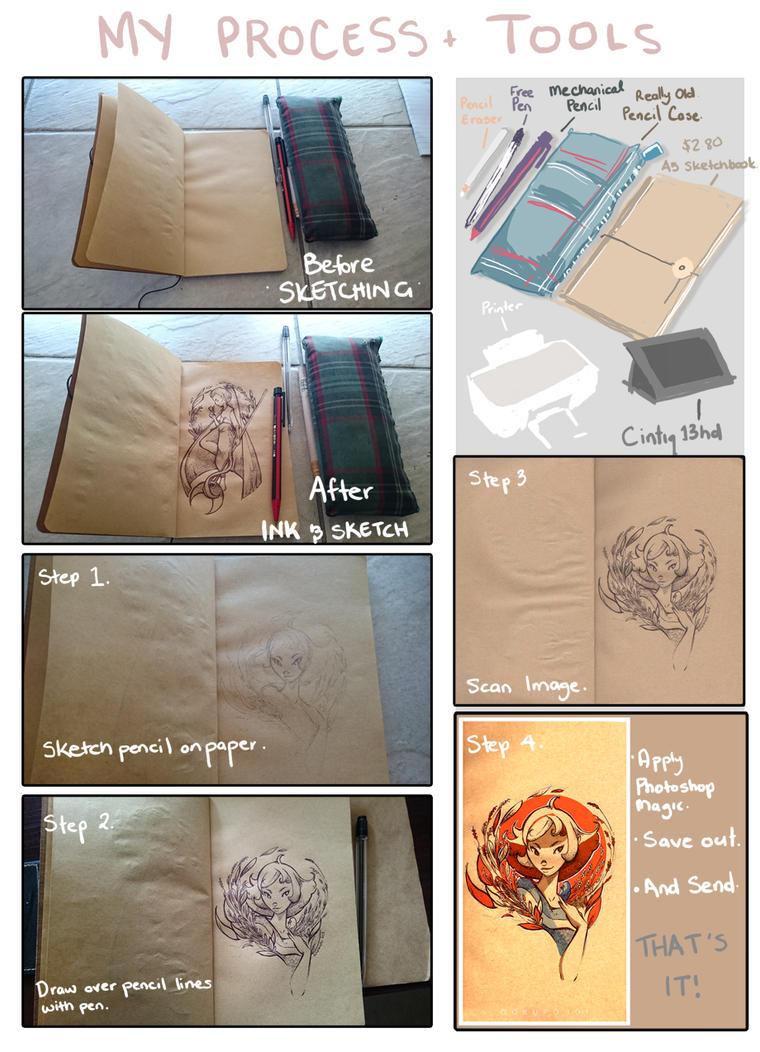 Process-small by Gokupo101