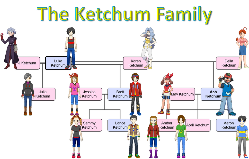ketchum dating Streets area of ketchum  healthy dating tip: slow down people who have a genuine interest in you can and do wait to build healthy connections people who.