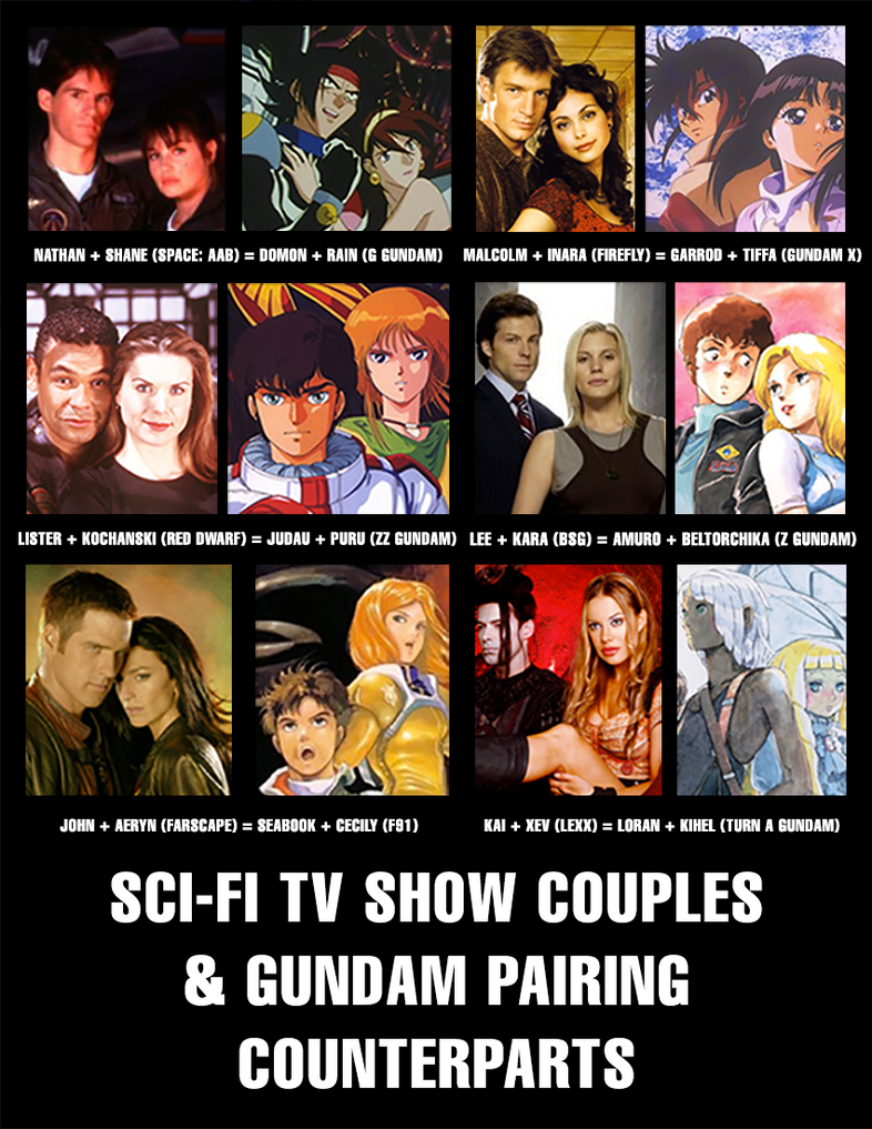 Sci fi tv show couples and gundam counterparts by for Domon television