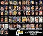 Mobile Suit Gundam - The Live-Action Cast
