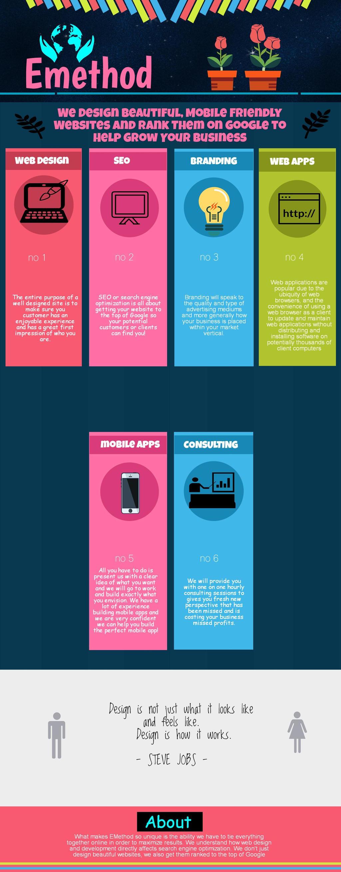 Emethod jpeg infographic by emethodinc