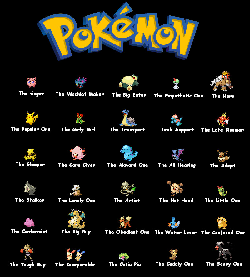 Pokemon friend codes x