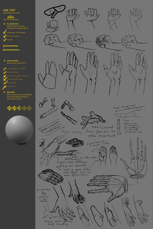 Handstudy 32CW by JustIRaziel
