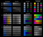 Color-Value Study 2