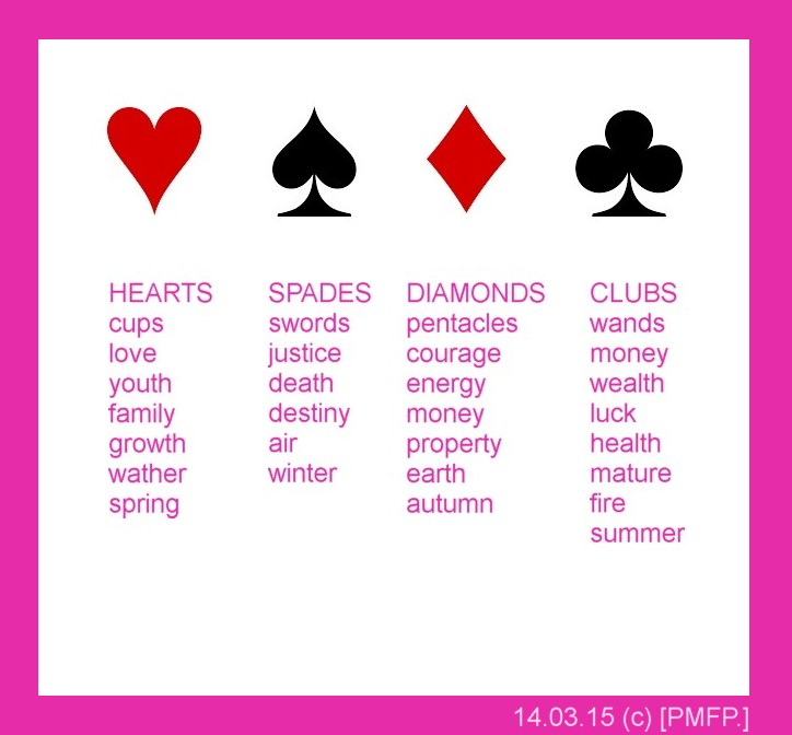 Meaning Of Playing Cards By Cyberduality On Deviantart