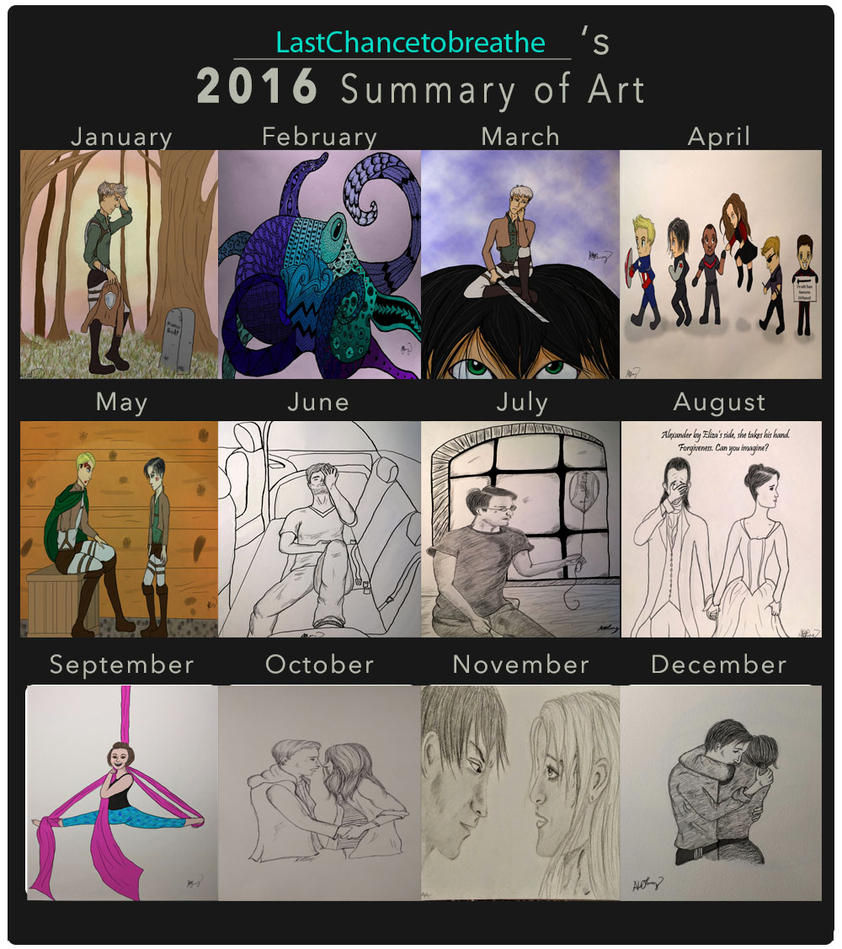 2016 Summary Of Art by LastChanceToBreathe