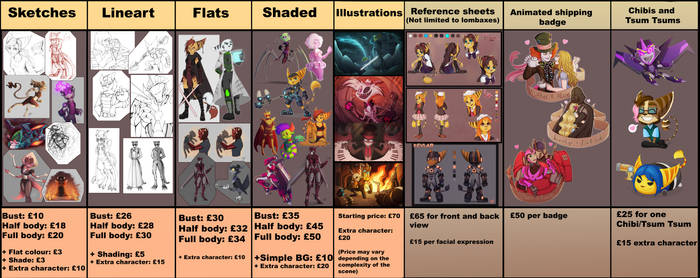 OLD COMMISSION SHEET, NEW PRICES COMING SOON!