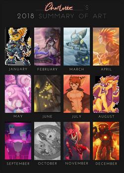 2018 Summary of Art