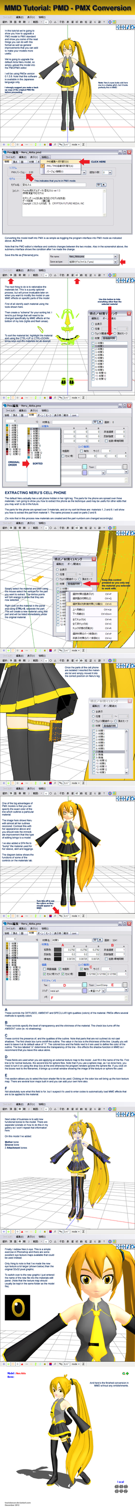 MMD Tutorial PMD to PMX Conversion by Trackdancer