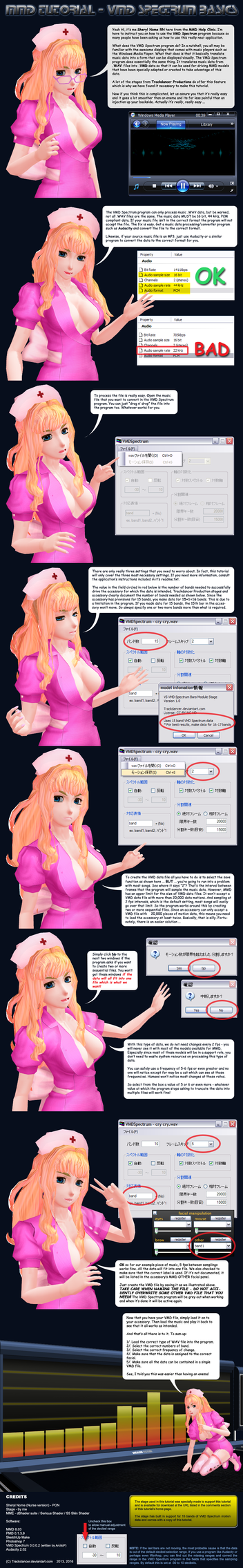 MMD Tutorial - VMD Spectrum Basics by Trackdancer