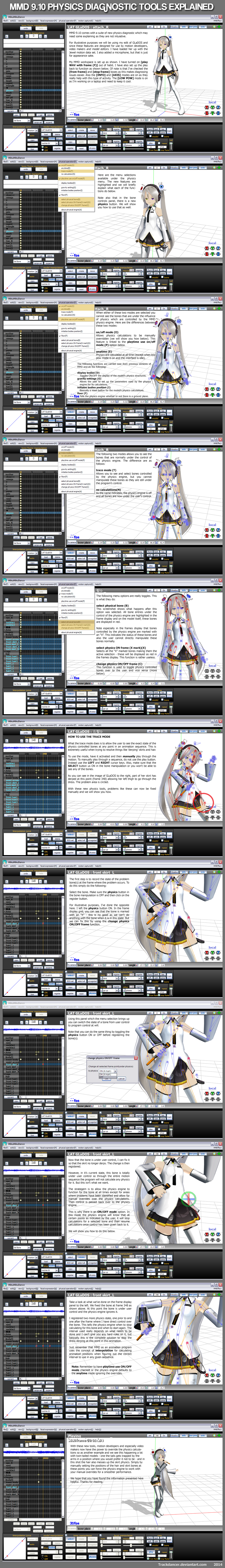 MMD Tutorial: Physics Diagnostics Tools