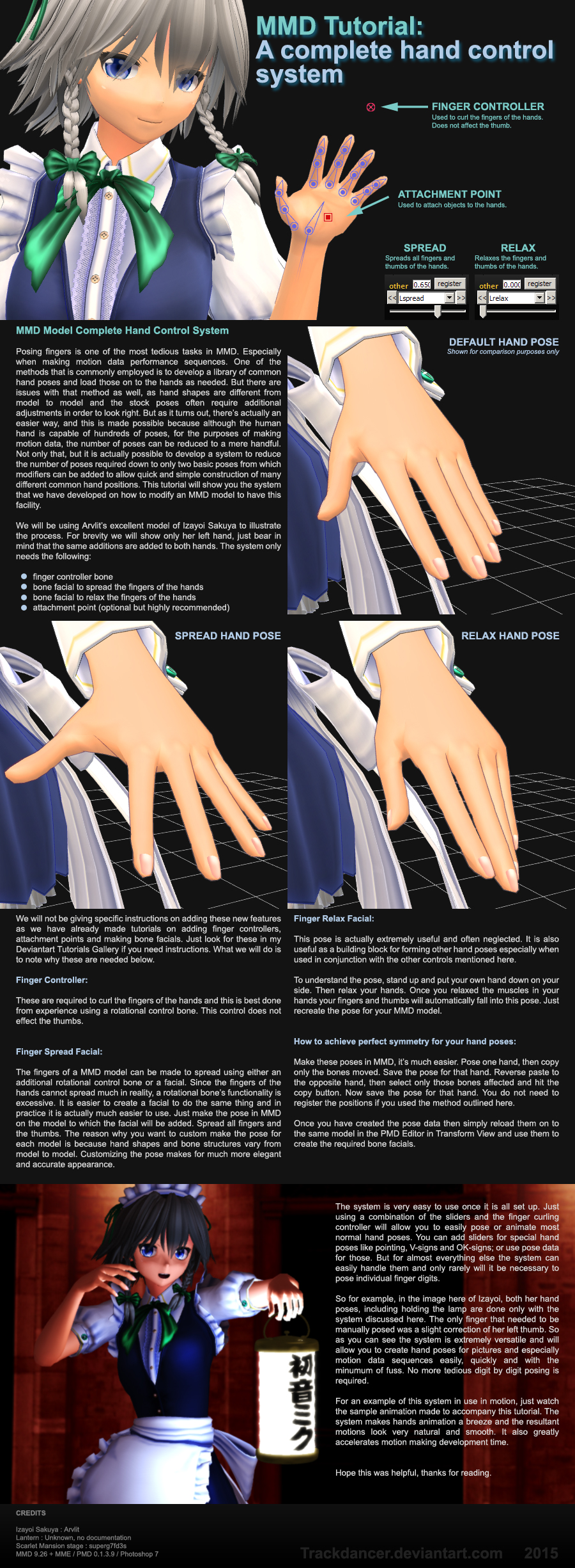 MMD Tutorial - A Complete Hand Control System