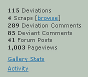 1000 page views by gcjo182