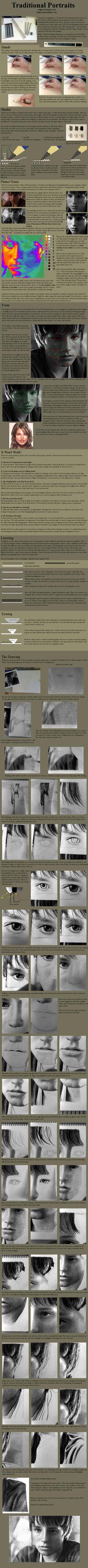 Tutorial - Graphite:Portraits by treijim