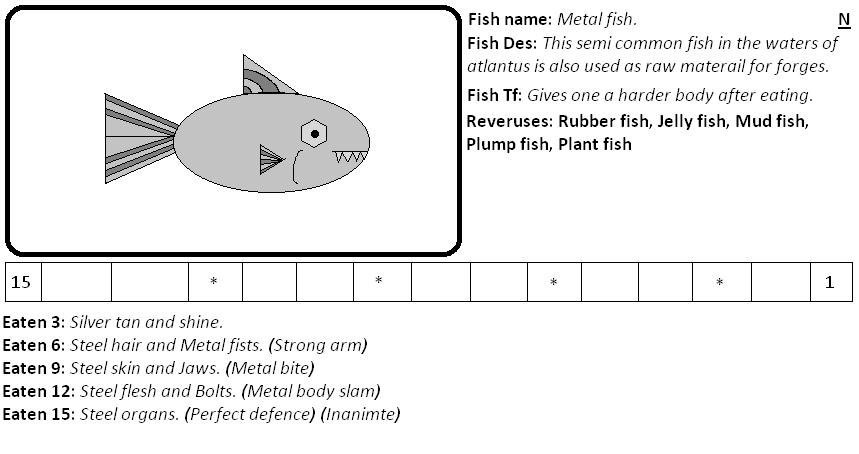 Metalfish bio by watcher313
