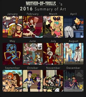 My Summary of Art 2016