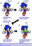 History of Sonic's Shadow Jump Shoes