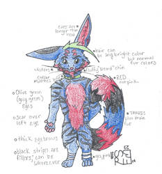 dude stop redesigning-Rebs Ref-might be updated by RebsRanger